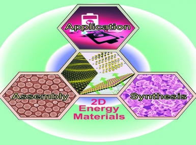 2D Energy Materials