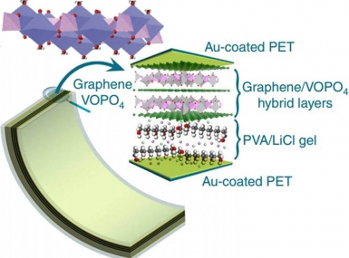 Two-Dimensional VOPO4 Nanosheets for High Energy Density Flexible Pseudocapacitors